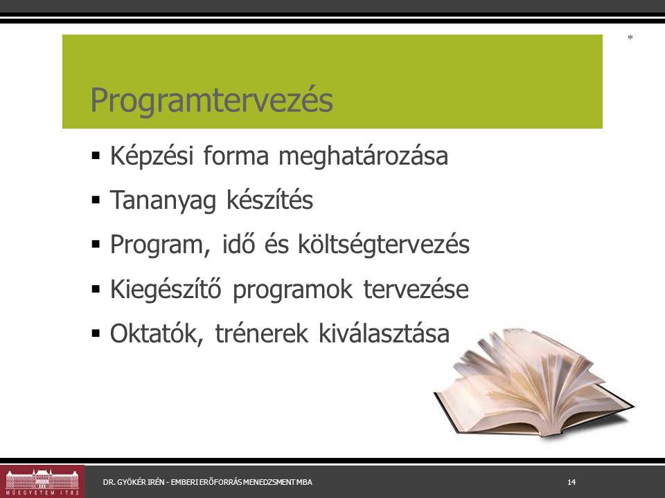 Programtervezés  Képzési forma meghatározása  Tananyag készítés  Program, idő és költségtervezés  Kiegészítő programok tervezése  Oktatók, trénerek kiválasztása * DR.