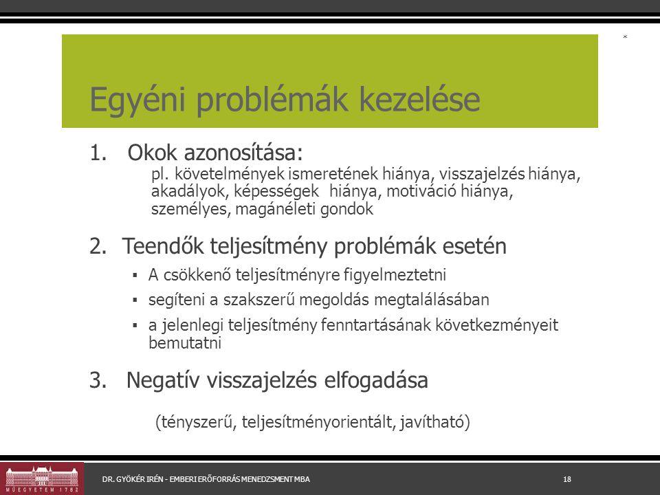 Egyéni problémák kezelése 1.Okok azonosítása: pl.