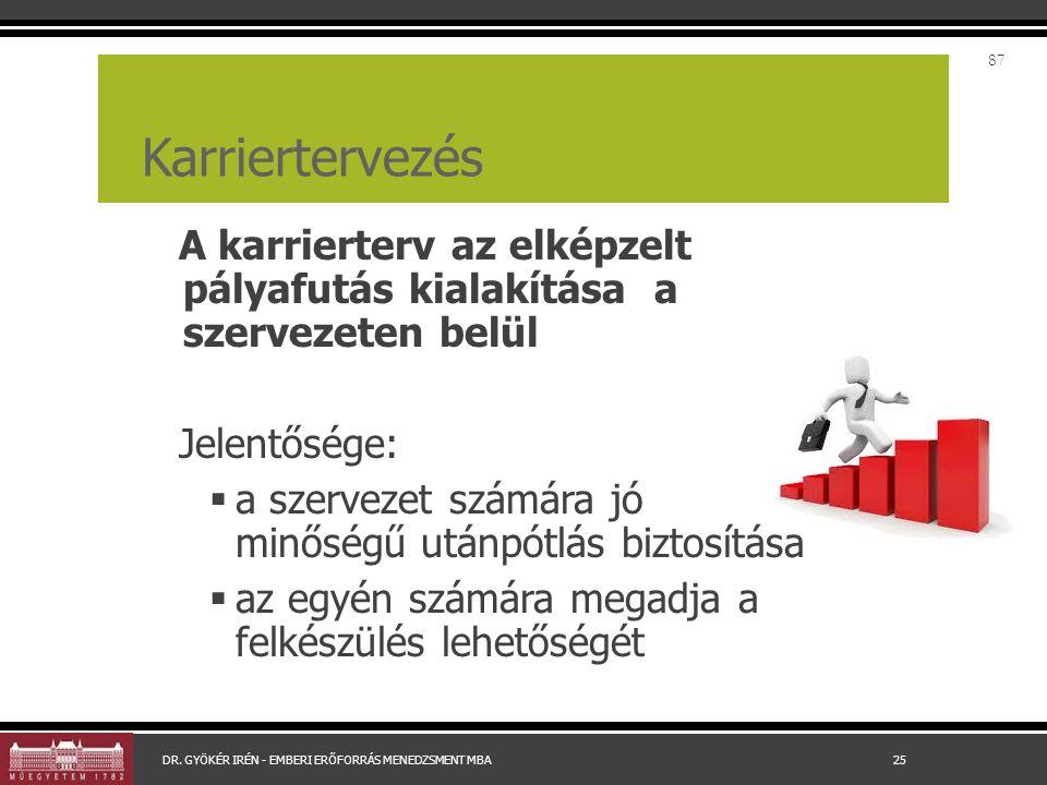 Karriertervezés A karrierterv az elképzelt pályafutás kialakítása a szervezeten belül Jelentősége:  a szervezet számára jó minőségű utánpótlás biztosítása  az egyén számára megadja a felkészülés lehetőségét 87 DR.