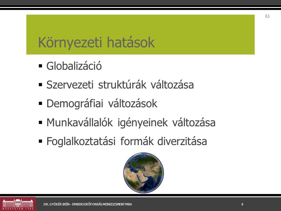 Környezeti hatások  Globalizáció  Szervezeti struktúrák változása  Demográfiai változások  Munkavállalók igényeinek változása  Foglalkoztatási formák diverzitása 83 DR.