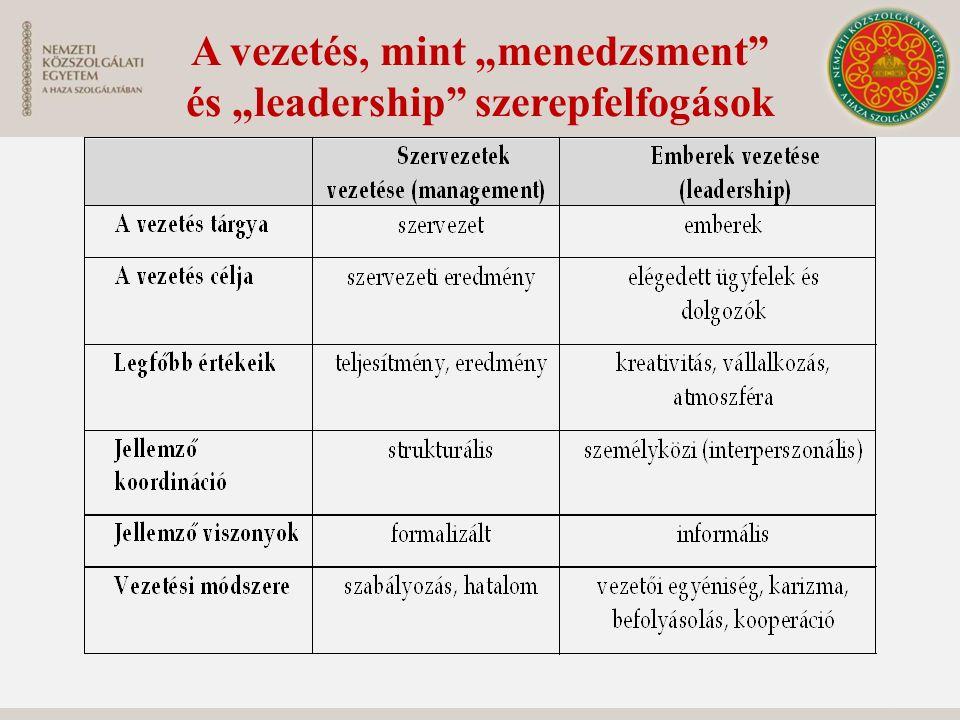 """A vezetés, mint """"menedzsment"""" és """"leadership"""" szerepfelfogások"""