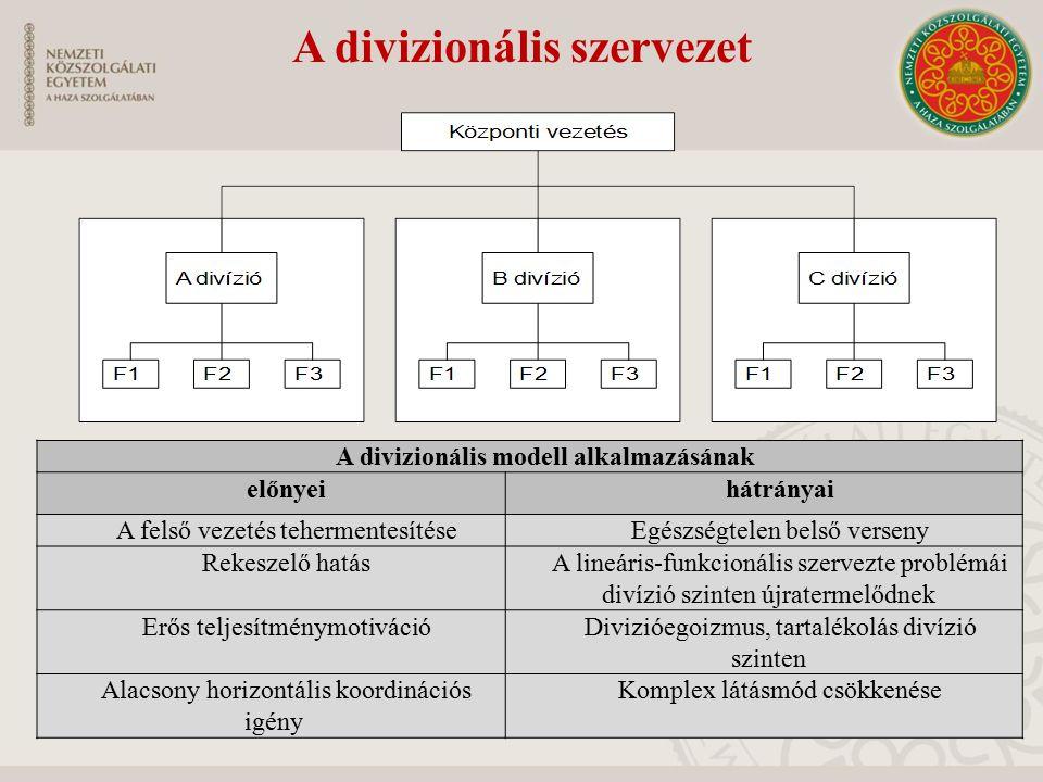 A divizionális szervezet A divizionális modell alkalmazásának előnyeihátrányai A felső vezetés tehermentesítéseEgészségtelen belső verseny Rekeszelő h