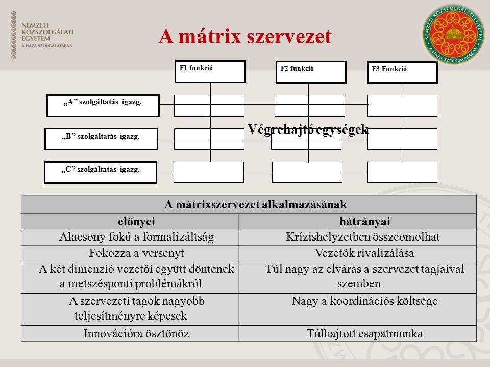 """A mátrix szervezet """"A"""" szolgáltatás igazg. F1 funkció F2 funkció F3 Funkció """"B"""" szolgáltatás igazg. """"C"""" szolgáltatás igazg. Végrehajtó egységek A mátr"""