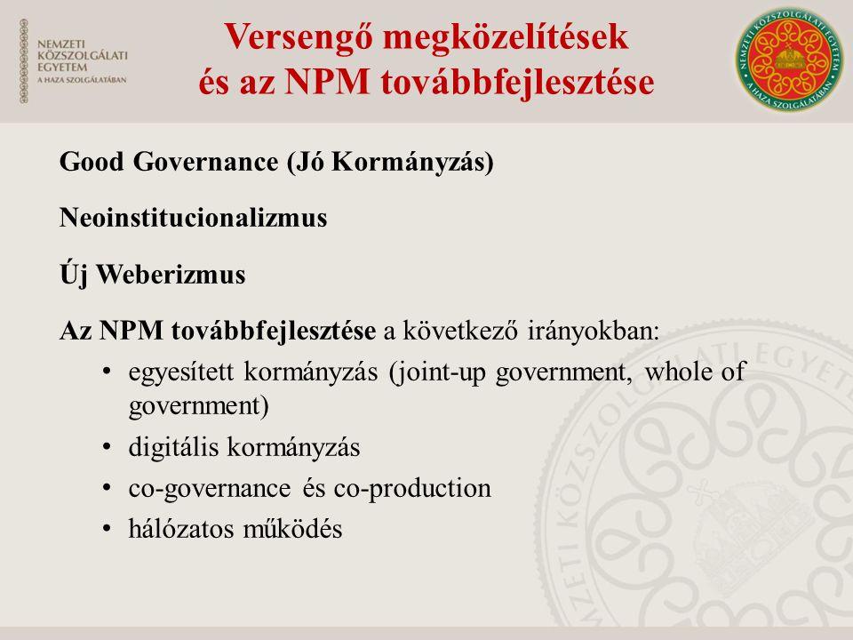Versengő megközelítések és az NPM továbbfejlesztése Good Governance (Jó Kormányzás) Neoinstitucionalizmus Új Weberizmus Az NPM továbbfejlesztése a köv