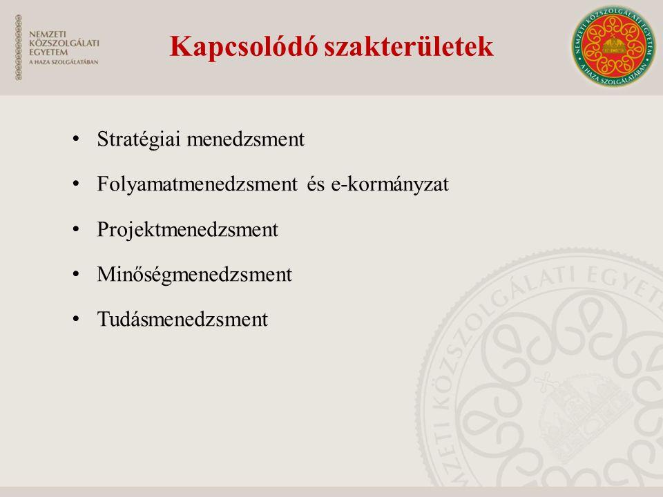 Kapcsolódó szakterületek Stratégiai menedzsment Folyamatmenedzsment és e-kormányzat Projektmenedzsment Minőségmenedzsment Tudásmenedzsment