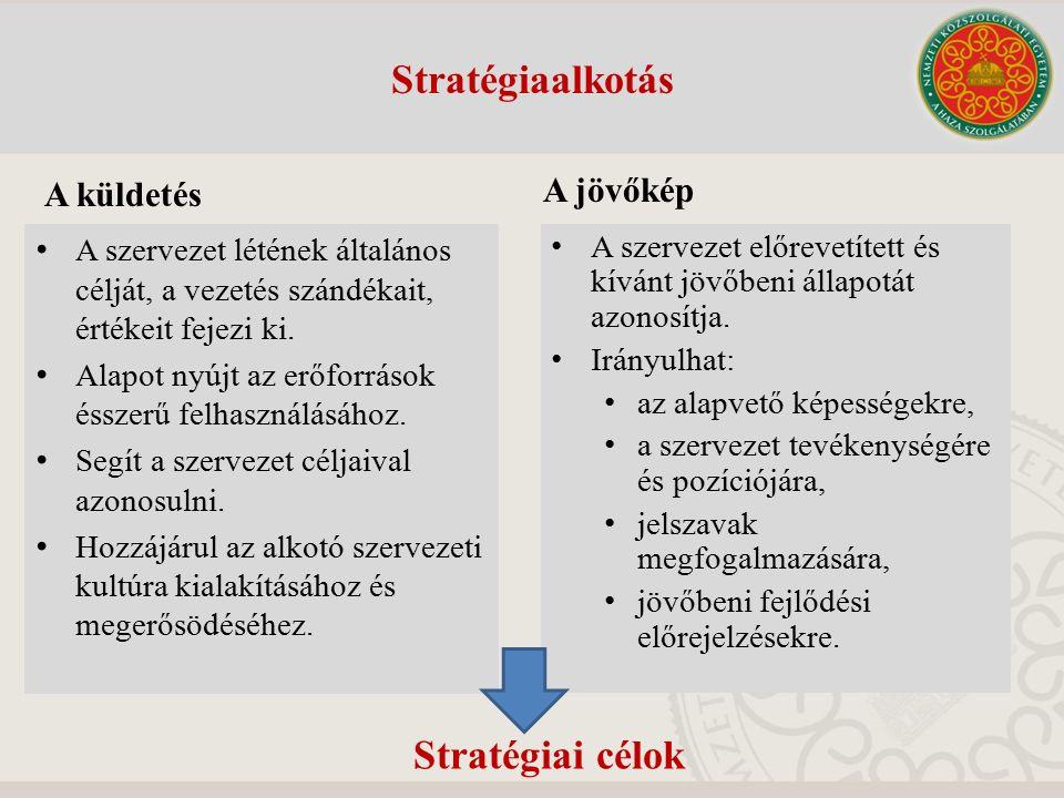 Stratégiaalkotás A jövőkép A küldetés A szervezet létének általános célját, a vezetés szándékait, értékeit fejezi ki. Alapot nyújt az erőforrások éssz