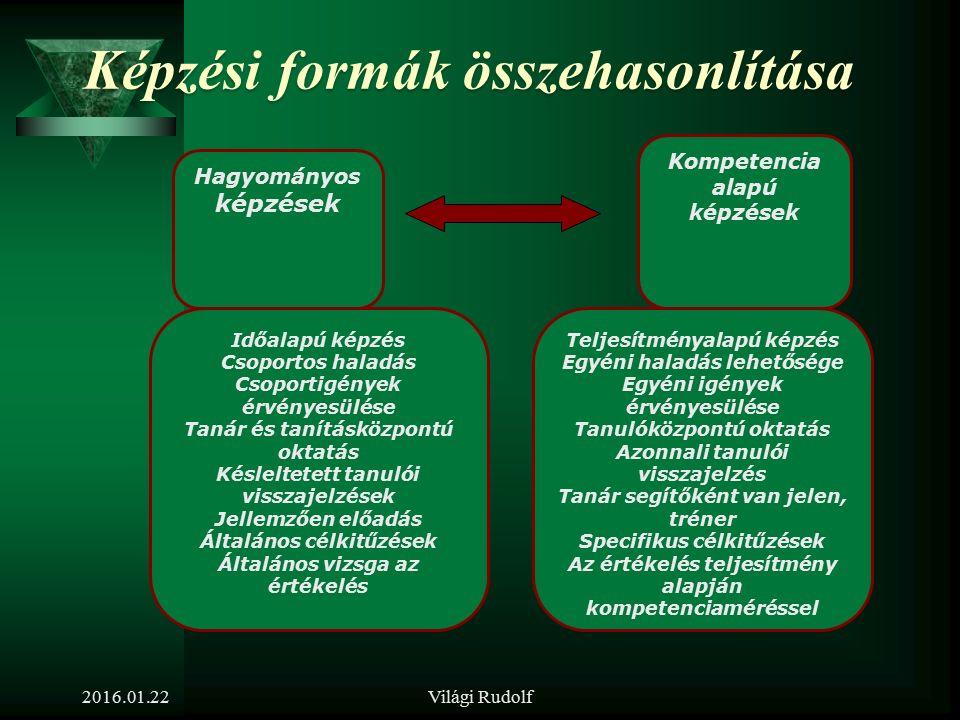 A szervezetfejlesztés és a kompetencia alapú személyzetfejlesztés összefüggéseinek további aspektusai 2016.01.22Világi Rudolf