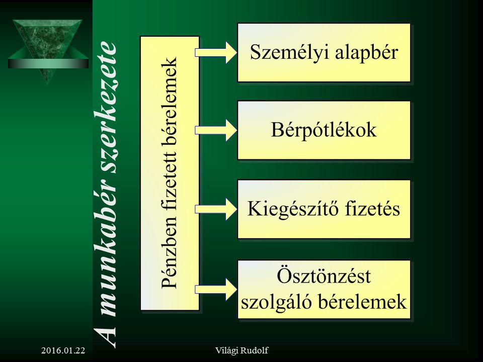A munkabér jogi értelmezése  Munkabér a munkaszerződésben  A munkabér kifizetésének elvei  A munkabér megállapításának lehetőségei 2016.01.22Világi