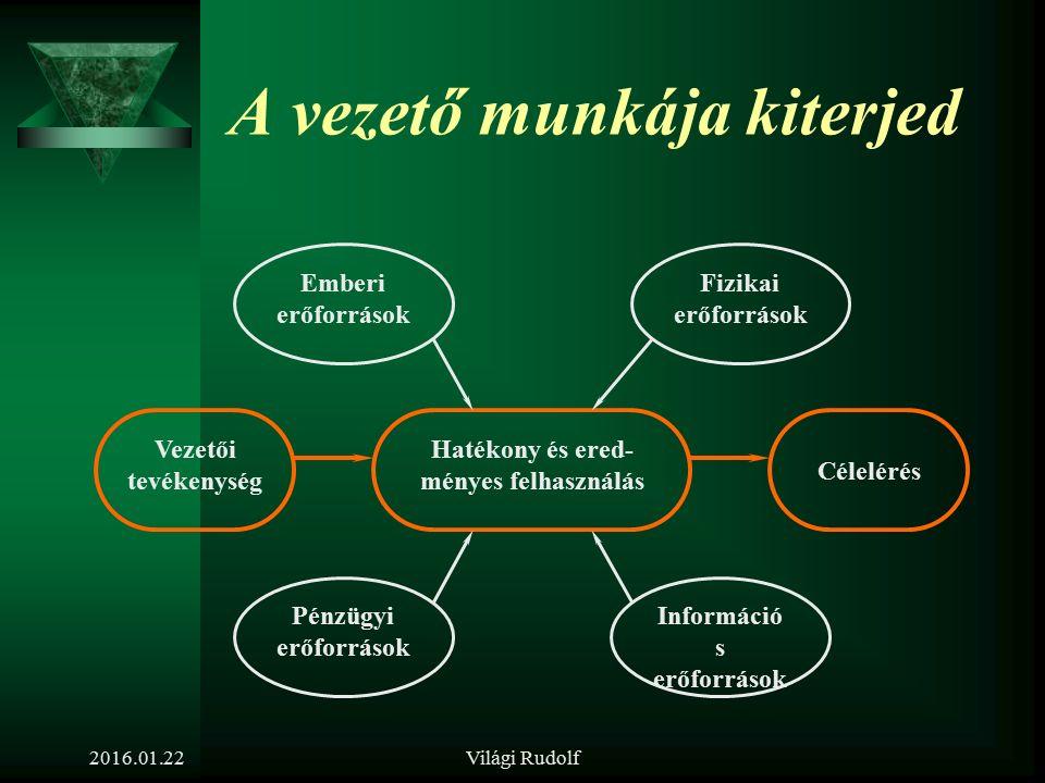 Világi Rudolf A vezetés A vezetés olyan tevékenység, amely az erőforrások hatékony és eredményes felhasználására irányul – meghatározott cél(ok) eléré