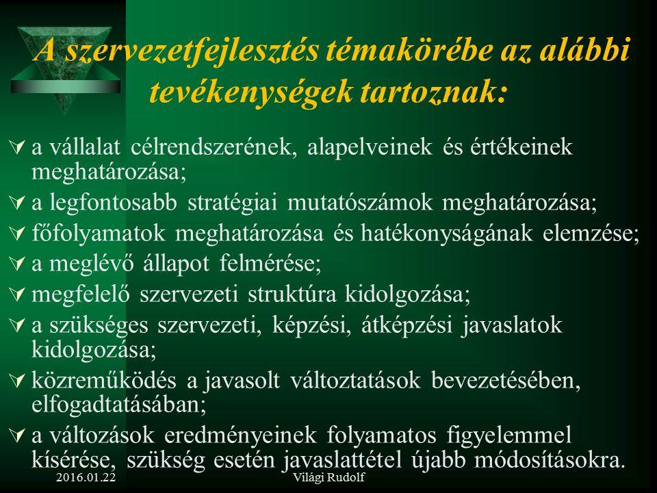 A témakör feldolgozását segítő publikáció: Dr. Lindner Sándor (humánpolitikai igazgató, Pénzjegynyomda Rt.): Szervezetfejlesztés a Pénzjegynyomdában M