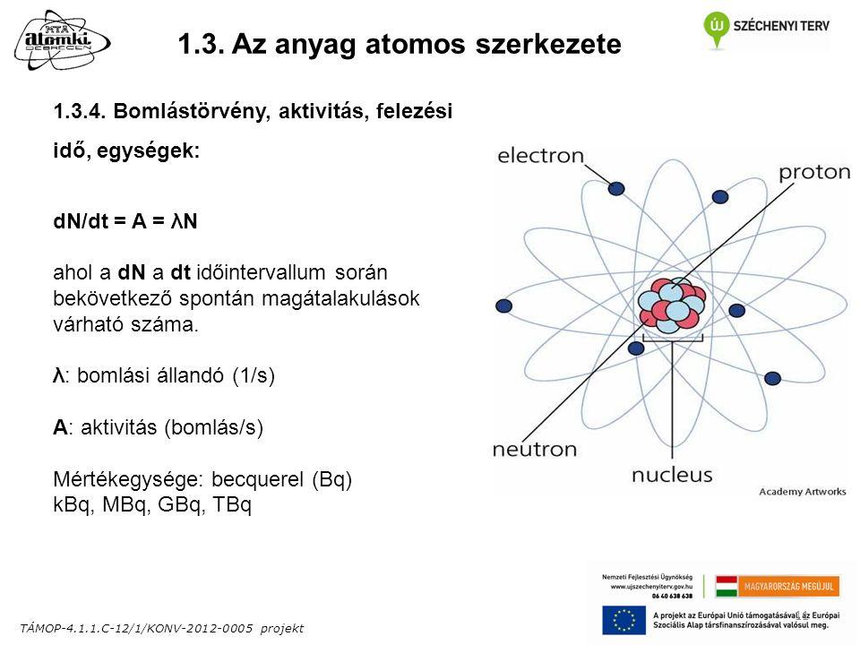 TÁMOP-4.1.1.C-12/1/KONV-2012-0005 projekt 11 1.3. Az anyag atomos szerkezete 1.3.4.