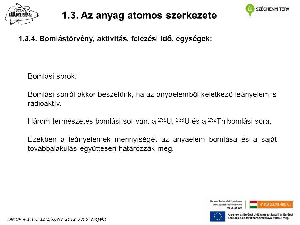 TÁMOP-4.1.1.C-12/1/KONV-2012-0005 projekt 15 1.3. Az anyag atomos szerkezete 1.3.4.