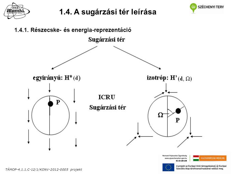 TÁMOP-4.1.1.C-12/1/KONV-2012-0005 projekt 18 1.4. A sugárzási tér leírása 1.4.1.