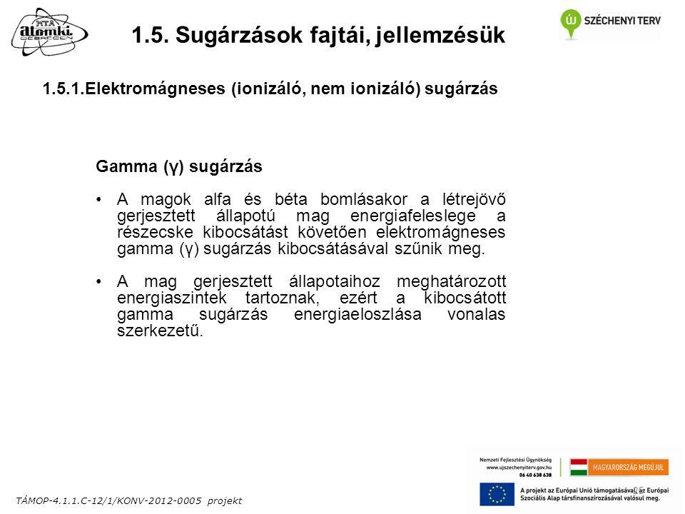 TÁMOP-4.1.1.C-12/1/KONV-2012-0005 projekt 25 1.5.