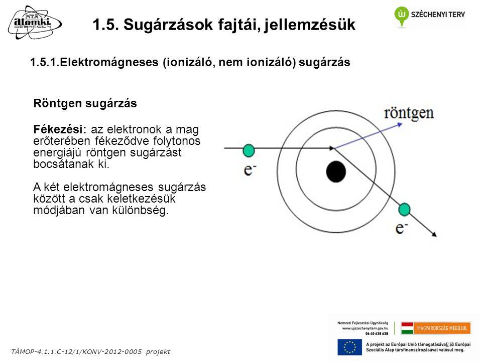 TÁMOP-4.1.1.C-12/1/KONV-2012-0005 projekt 27 1.5.