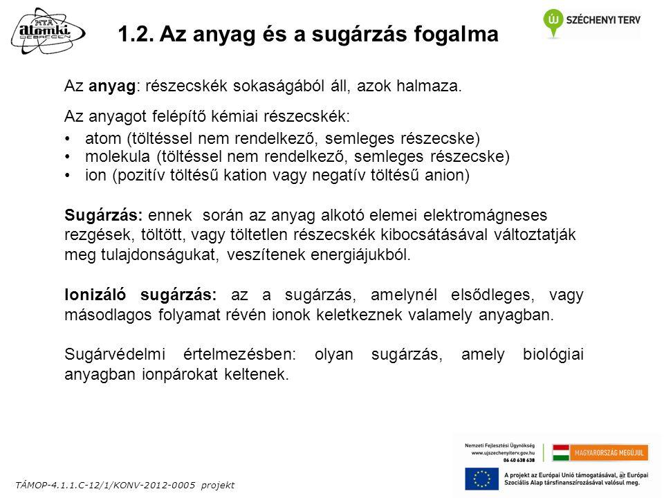 TÁMOP-4.1.1.C-12/1/KONV-2012-0005 projekt 44 1.6.Sugárzások kölcsönhatása az anyaggal 1.6.2.