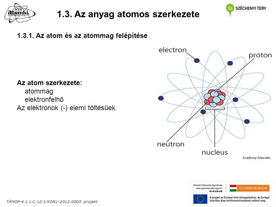TÁMOP-4.1.1.C-12/1/KONV-2012-0005 projekt 5 1.3.Az anyag atomos szerkezete 1.3.1.