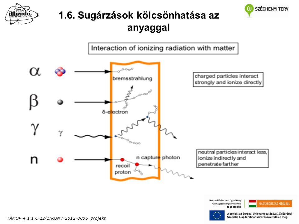 TÁMOP-4.1.1.C-12/1/KONV-2012-0005 projekt 40 1.6. Sugárzások kölcsönhatása az anyaggal