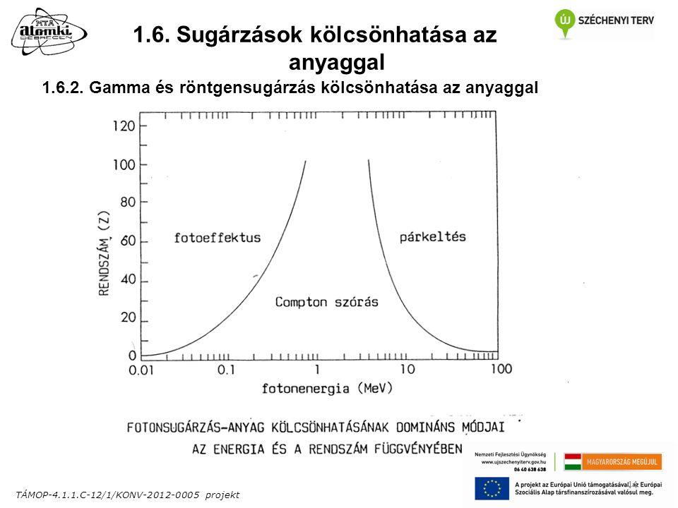 TÁMOP-4.1.1.C-12/1/KONV-2012-0005 projekt 44 1.6. Sugárzások kölcsönhatása az anyaggal 1.6.2.