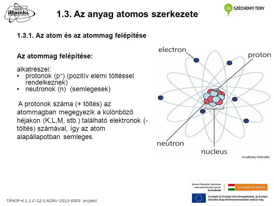 TÁMOP-4.1.1.C-12/1/KONV-2012-0005 projekt 5 1.3. Az anyag atomos szerkezete 1.3.1.