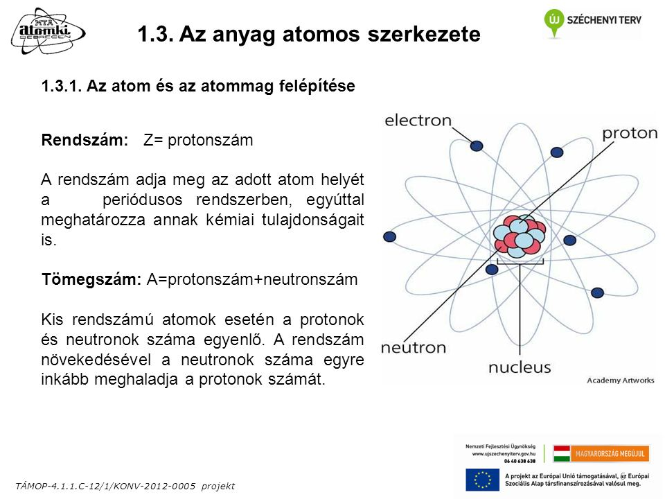 TÁMOP-4.1.1.C-12/1/KONV-2012-0005 projekt 6 1.3. Az anyag atomos szerkezete 1.3.1.
