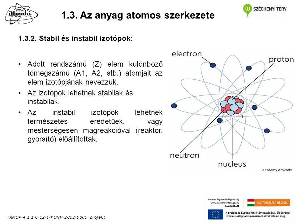TÁMOP-4.1.1.C-12/1/KONV-2012-0005 projekt 7 1.3. Az anyag atomos szerkezete 1.3.2.