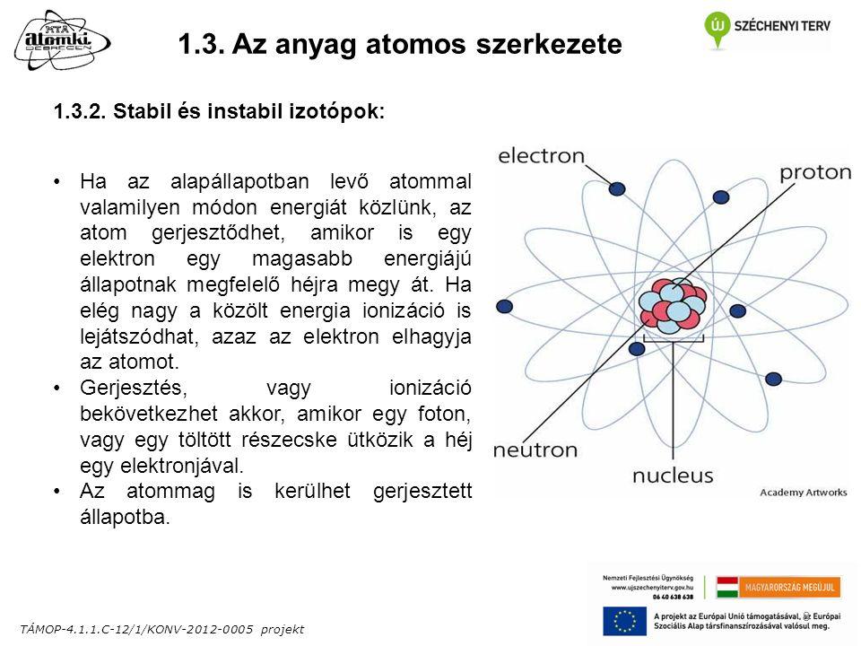 TÁMOP-4.1.1.C-12/1/KONV-2012-0005 projekt 8 1.3. Az anyag atomos szerkezete 1.3.2.