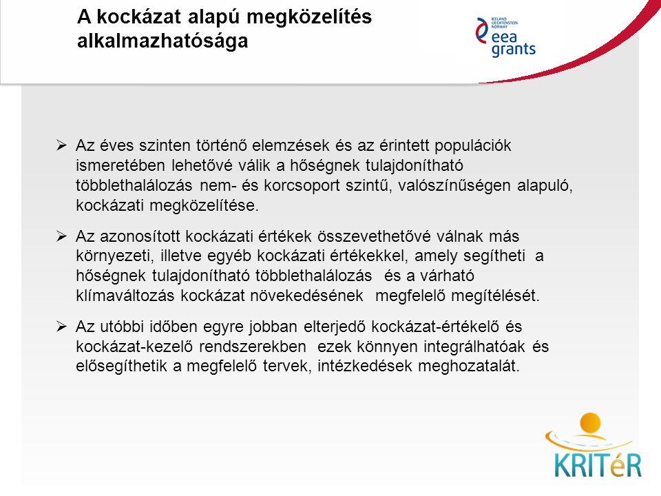 KRITéR Projektzáró Rendezvény 2015. december 8., Budapest  Az éves szinten történő elemzések és az érintett populációk ismeretében lehetővé válik a h