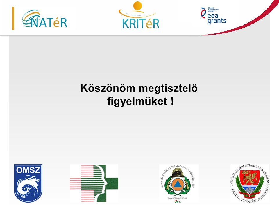 Köszönöm megtisztelő figyelmüket ! KRITéR Projektzáró Rendezvény 2015. december 8., Budapest