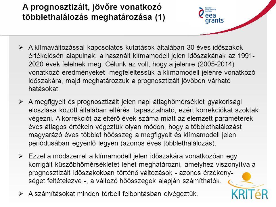 A prognosztizált, jövőre vonatkozó többlethalálozás meghatározása (1) KRITéR Projektzáró Rendezvény 2015. december 8., Budapest  A klímaváltozással k