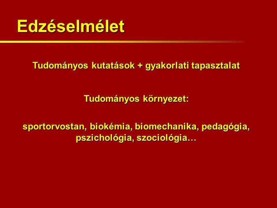 Edzéselmélet Tudományos kutatások + gyakorlati tapasztalat Tudományos környezet: sportorvostan, biokémia, biomechanika, pedagógia, pszichológia, szociológia…