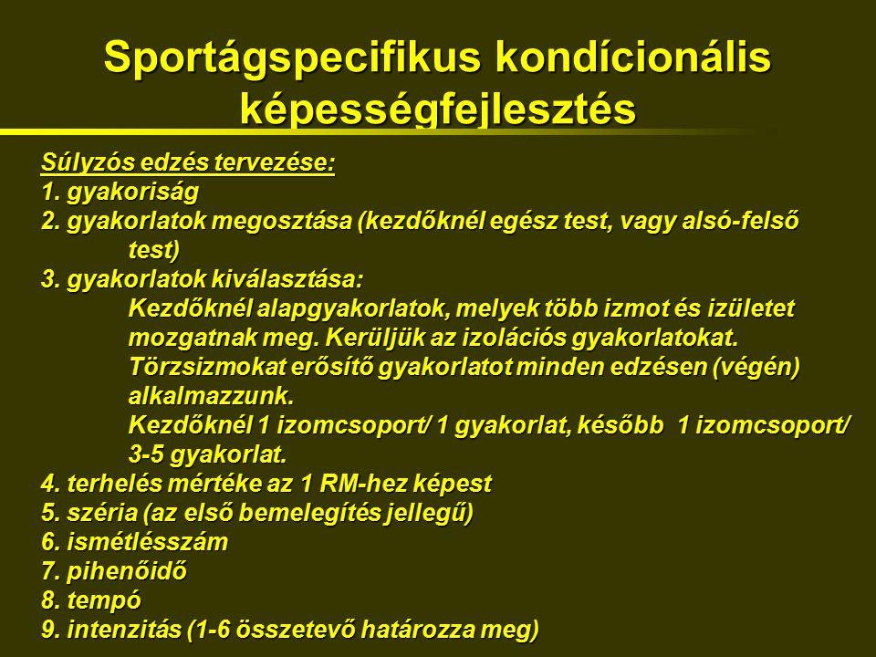 Sportágspecifikus kondícionális képességfejlesztés Súlyzós edzés tervezése: 1.