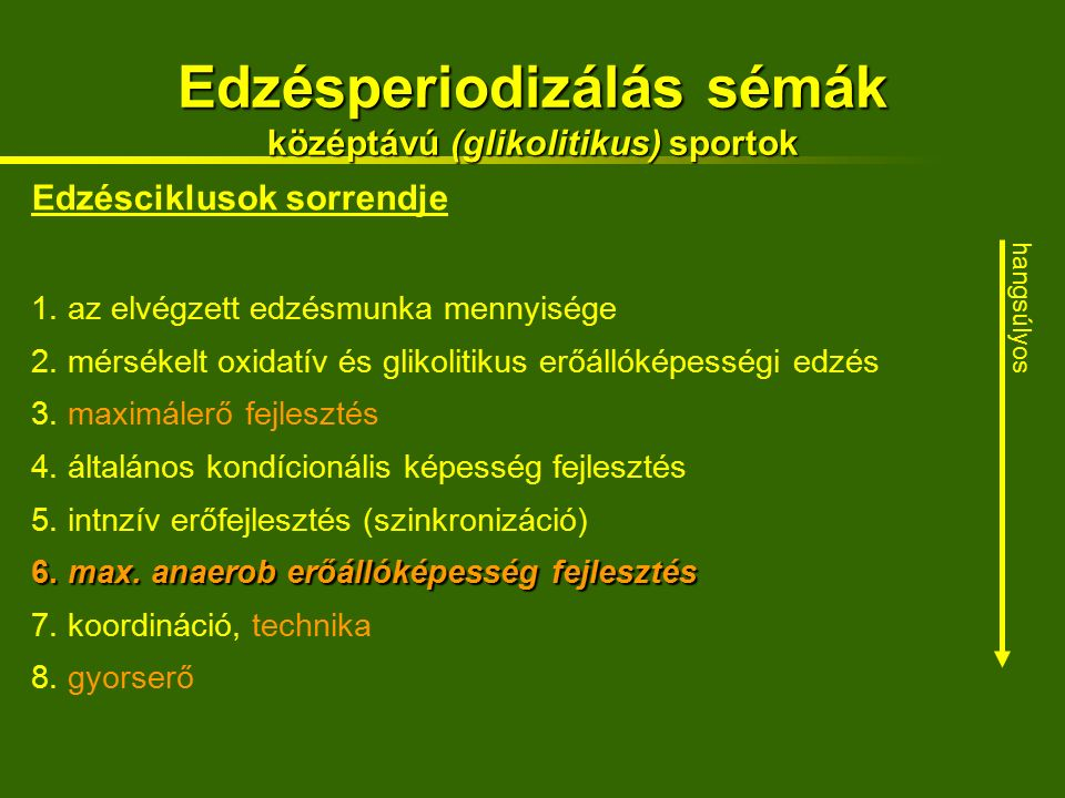 Edzésperiodizálás sémák középtávú (glikolitikus) sportok Edzésciklusok sorrendje 1.