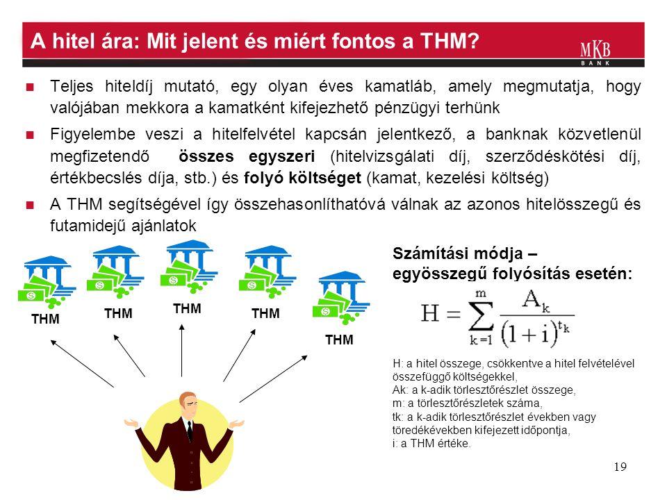 19 A hitel ára: Mit jelent és miért fontos a THM.