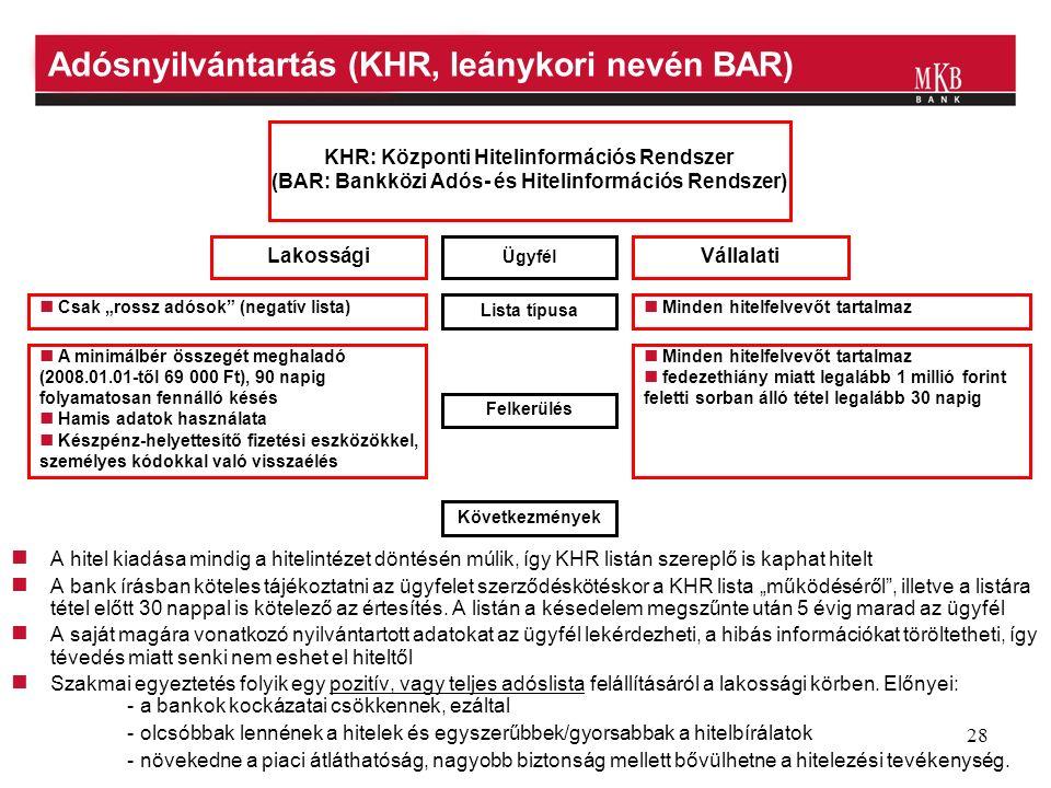 """28 Adósnyilvántartás (KHR, leánykori nevén BAR) A hitel kiadása mindig a hitelintézet döntésén múlik, így KHR listán szereplő is kaphat hitelt A bank írásban köteles tájékoztatni az ügyfelet szerződéskötéskor a KHR lista """"működéséről , illetve a listára tétel előtt 30 nappal is kötelező az értesítés."""