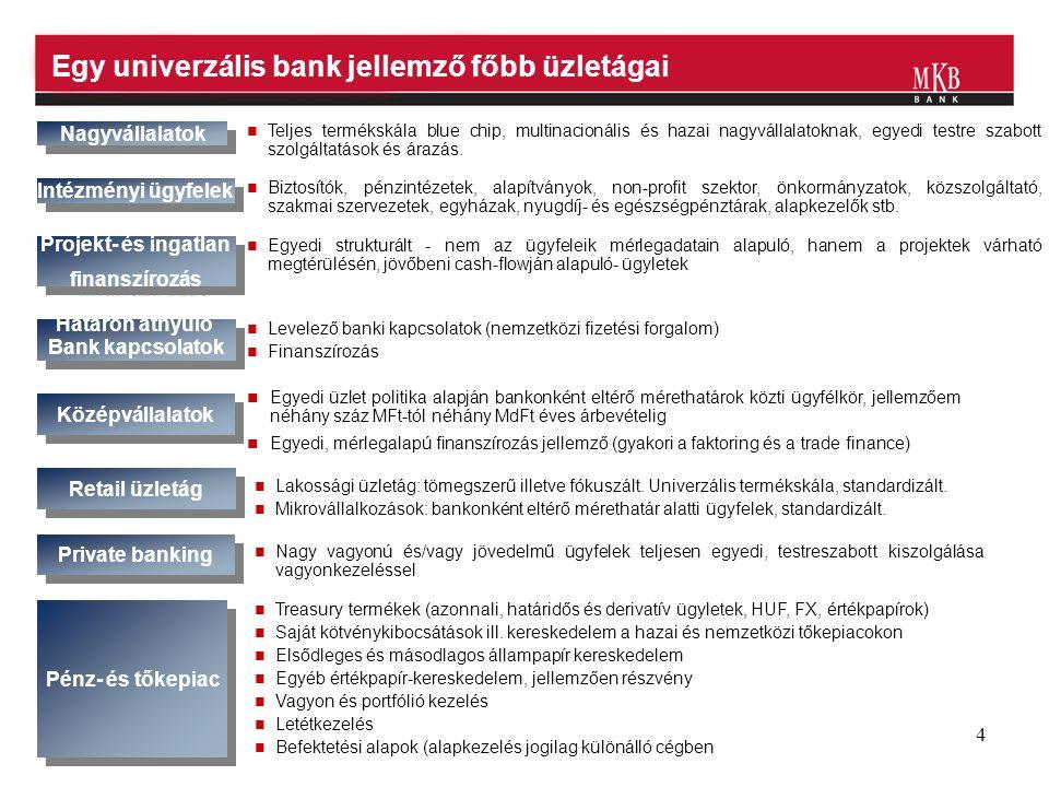 4 Egy univerzális bank jellemző főbb üzletágai Nagyvállalatok Teljes termékskála blue chip, multinacionális és hazai nagyvállalatoknak, egyedi testre szabott szolgáltatások és árazás.