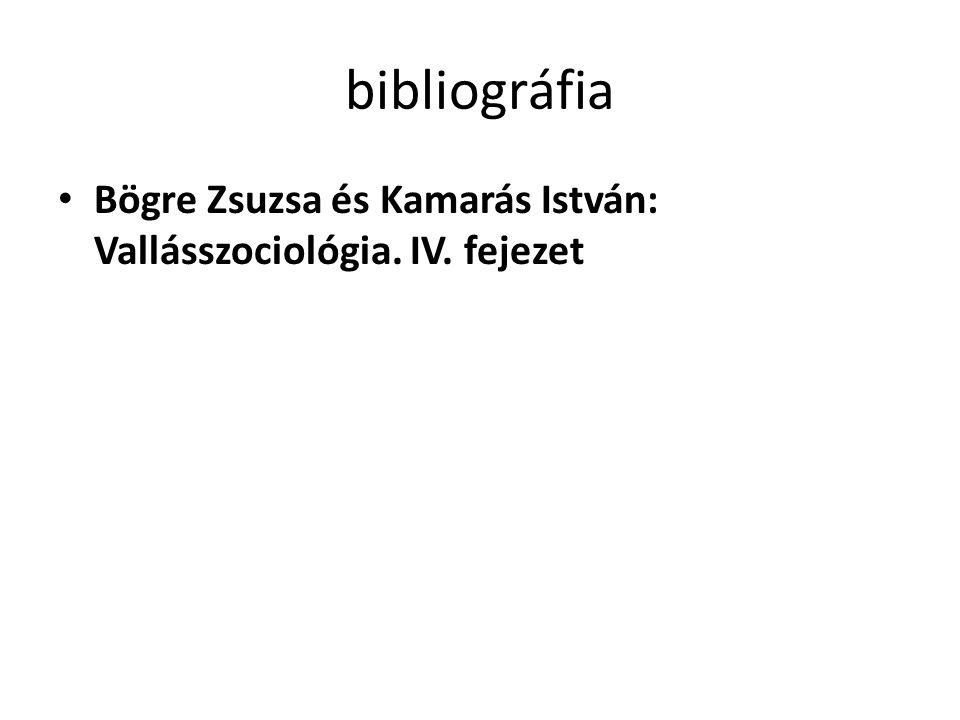 bibliográfia Bögre Zsuzsa és Kamarás István: Vallásszociológia. IV. fejezet