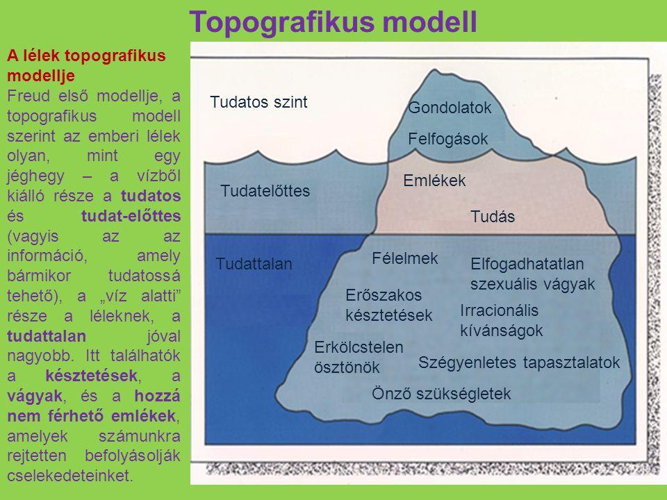 Topografikus modell A lélek topografikus modellje Freud első modellje, a topografikus modell szerint az emberi lélek olyan, mint egy jéghegy – a vízbő