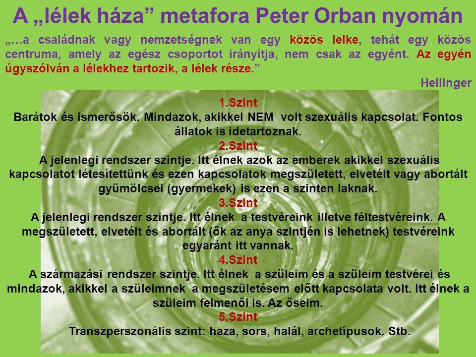 """A """"lélek háza"""" metafora Peter Orban nyomán """"…a családnak vagy nemzetségnek van egy közös lelke, tehát egy közös centruma, amely az egész csoportot irá"""
