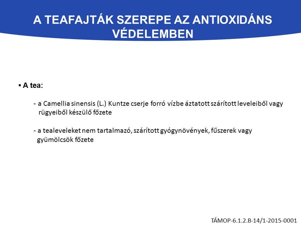 A TEAFAJTÁK SZEREPE AZ ANTIOXIDÁNS VÉDELEMBEN A tea: - a Camellia sinensis (L.) Kuntze cserje forró vízbe áztatott szárított leveleiből vagy rügyeiből készülő főzete - a tealeveleket nem tartalmazó, szárított gyógynövények, fűszerek vagy gyümölcsök főzete TÁMOP-6.1.2.B-14/1-2015-0001