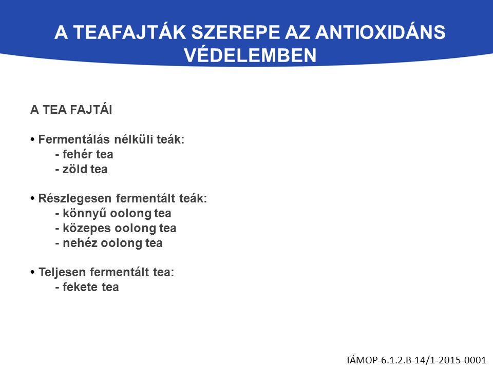 A TEA FAJTÁI Fermentálás nélküli teák: - fehér tea - zöld tea Részlegesen fermentált teák: - könnyű oolong tea - közepes oolong tea - nehéz oolong tea Teljesen fermentált tea: - fekete tea TÁMOP-6.1.2.B-14/1-2015-0001 A TEAFAJTÁK SZEREPE AZ ANTIOXIDÁNS VÉDELEMBEN