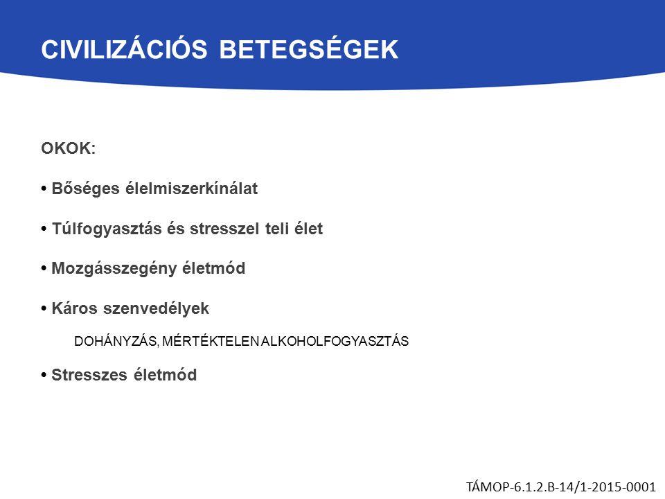 CIVILIZÁCIÓS BETEGSÉGEK OKOK: Bőséges élelmiszerkínálat Túlfogyasztás és stresszel teli élet Mozgásszegény életmód Káros szenvedélyek DOHÁNYZÁS, MÉRTÉKTELEN ALKOHOLFOGYASZTÁS Stresszes életmód TÁMOP-6.1.2.B-14/1-2015-0001