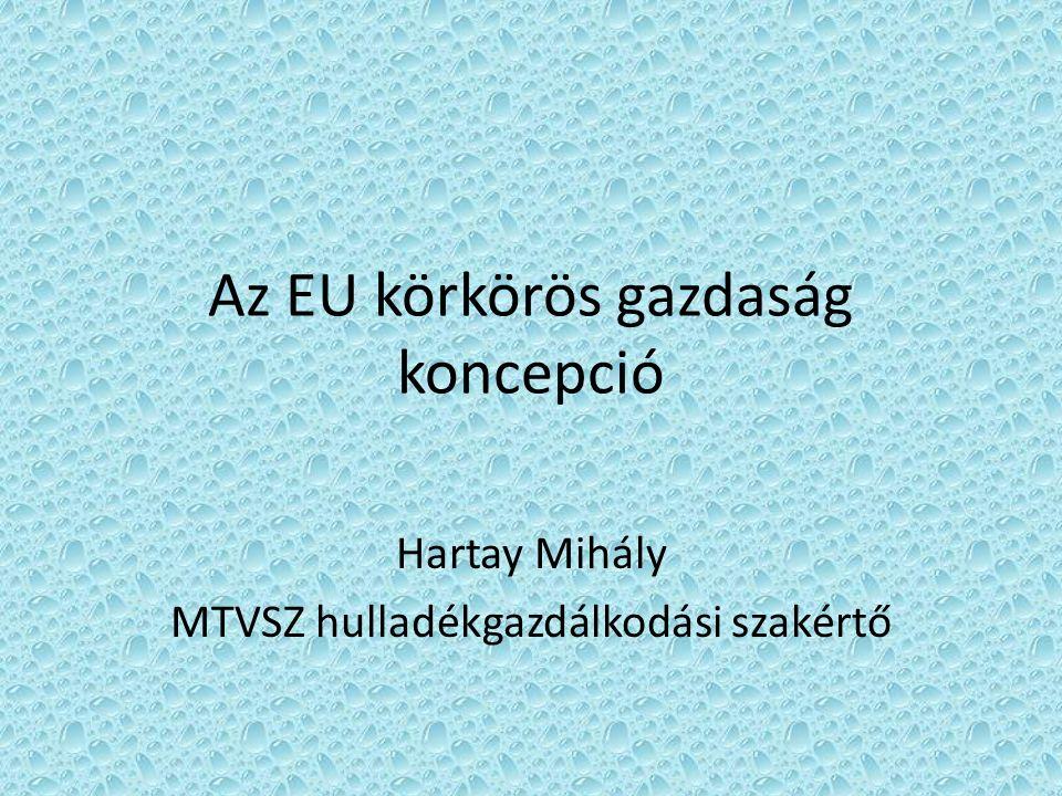 Az EU körkörös gazdaság koncepció Hartay Mihály MTVSZ hulladékgazdálkodási szakértő