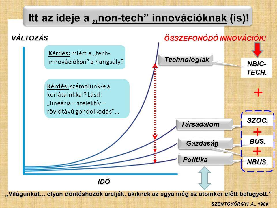 """Itt az ideje a """"non-tech"""" innovációknak (is)! VÁLTOZÁS """"Világunkat… olyan döntéshozók uralják, akiknek az agya még az atomkor előtt befagyott."""" SZENTG"""