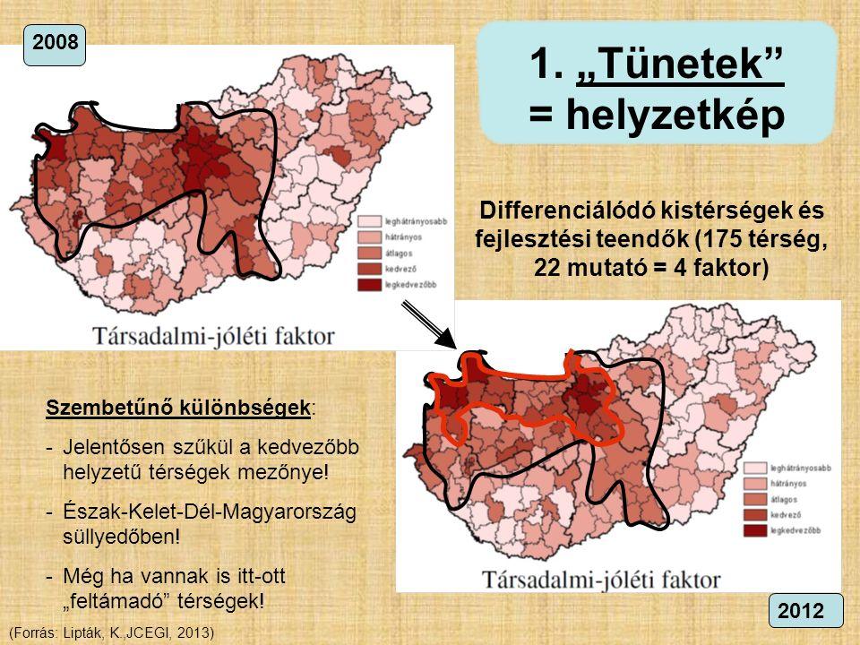 (Forrás: Lipták, K.,JCEGI, 2013) Szembetűnő különbségek: -Jelentősen szűkül a kedvezőbb helyzetű térségek mezőnye! -Észak-Kelet-Dél-Magyarország sülly