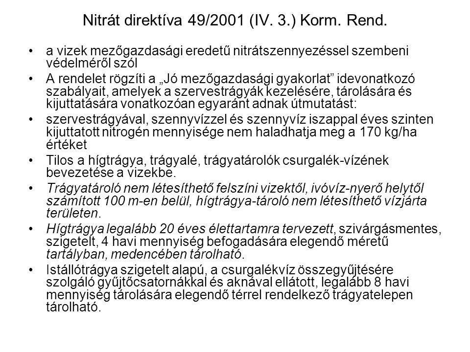 Nitrát direktíva 49/2001 (IV. 3.) Korm. Rend.