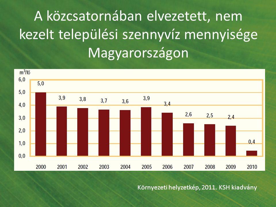 A közcsatornában elvezetett, nem kezelt települési szennyvíz mennyisége Magyarországon Környezeti helyzetkép, 2011. KSH kiadvány