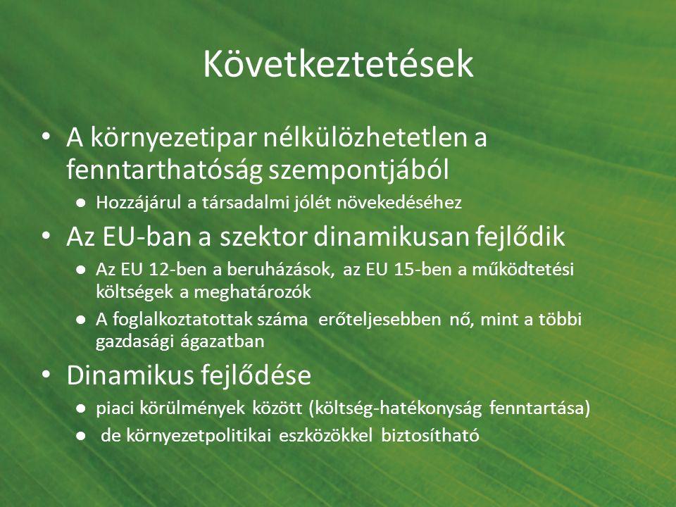 Következtetések A környezetipar nélkülözhetetlen a fenntarthatóság szempontjából ●Hozzájárul a társadalmi jólét növekedéséhez Az EU-ban a szektor dina
