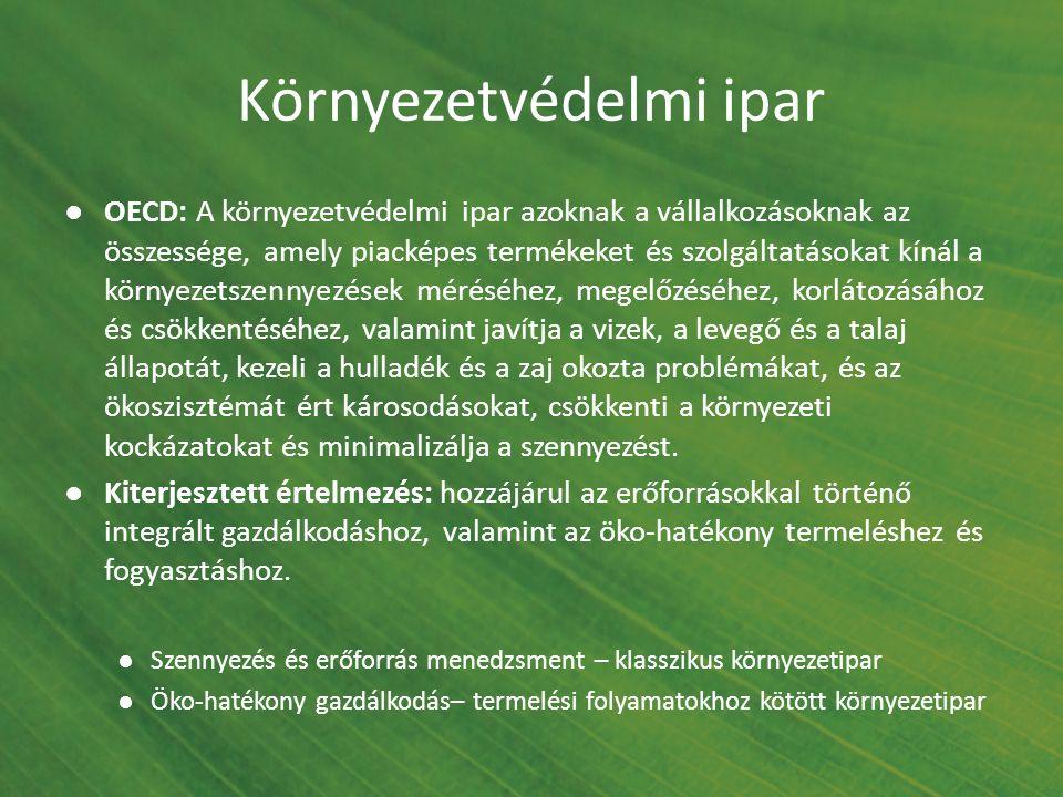 Környezetvédelmi ipar ●OECD: A környezetvédelmi ipar azoknak a vállalkozásoknak az összessége, amely piacképes termékeket és szolgáltatásokat kínál a