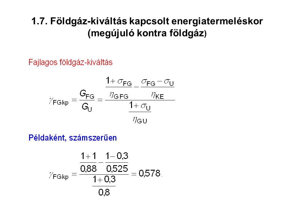 1.7. Földgáz-kiváltás kapcsolt energiatermeléskor (megújuló kontra földgáz )